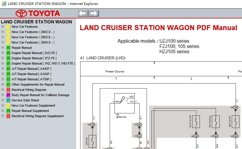 Toyota Land Cruiser Station Wagon  Uzj100 Series  Fzj100